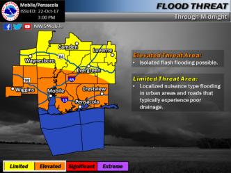 flood threat