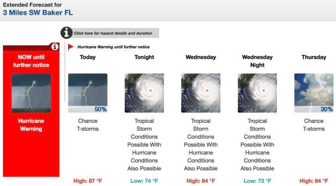 Forecast9Oct