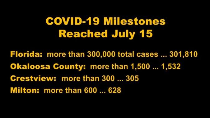 7-15 milestones