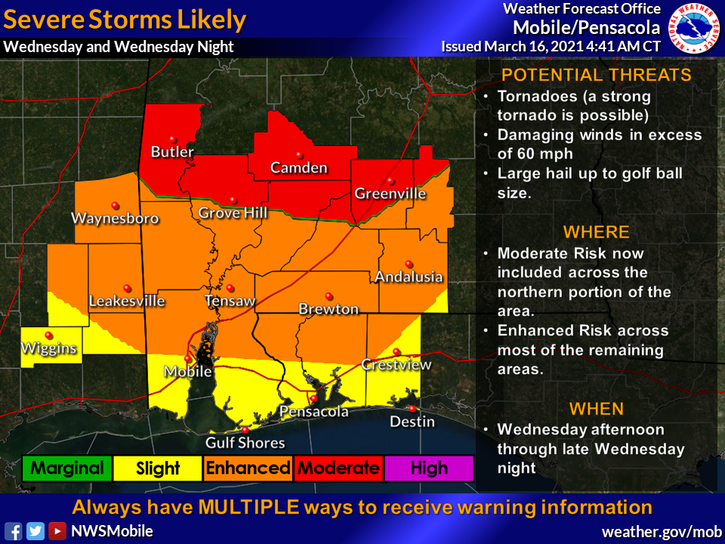 National Weather Service in Mobile